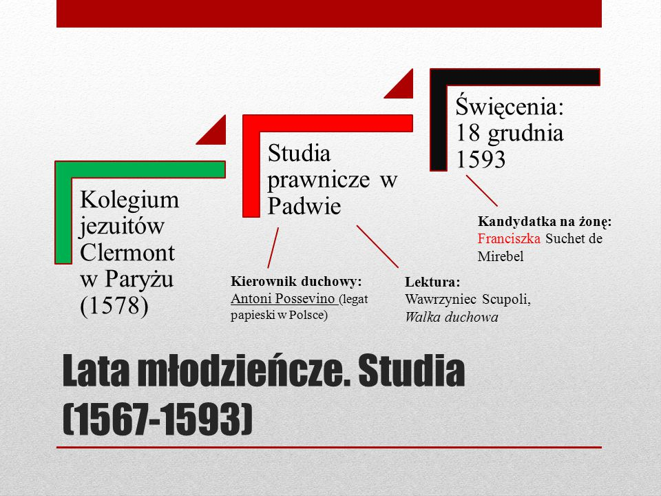 Lata młodzieńcze. Studia (1567-1593)