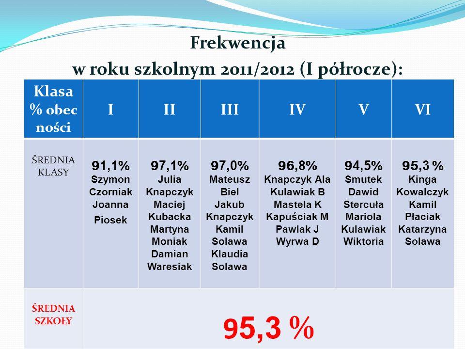 Frekwencja w roku szkolnym 2011/2012 (I półrocze):