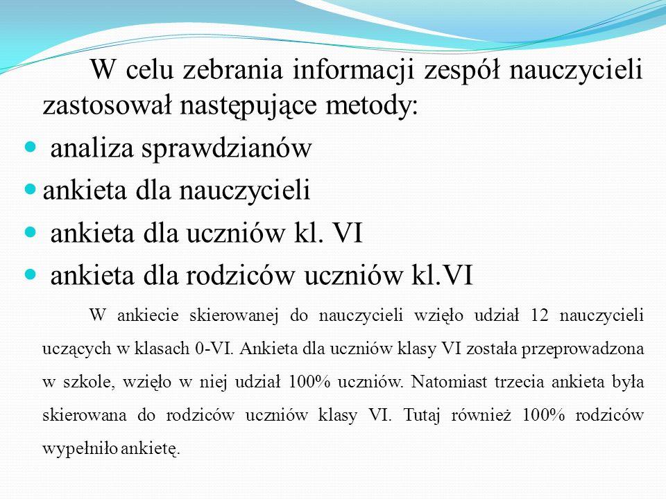 ankieta dla nauczycieli ankieta dla uczniów kl. VI