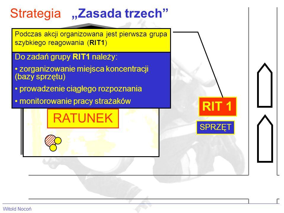 """Strategia """"Zasada trzech RIT 1 RATUNEK Do zadań grupy RIT1 należy:"""