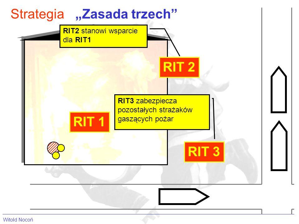 """Strategia """"Zasada trzech RIT 2 RIT 1 RIT 3"""