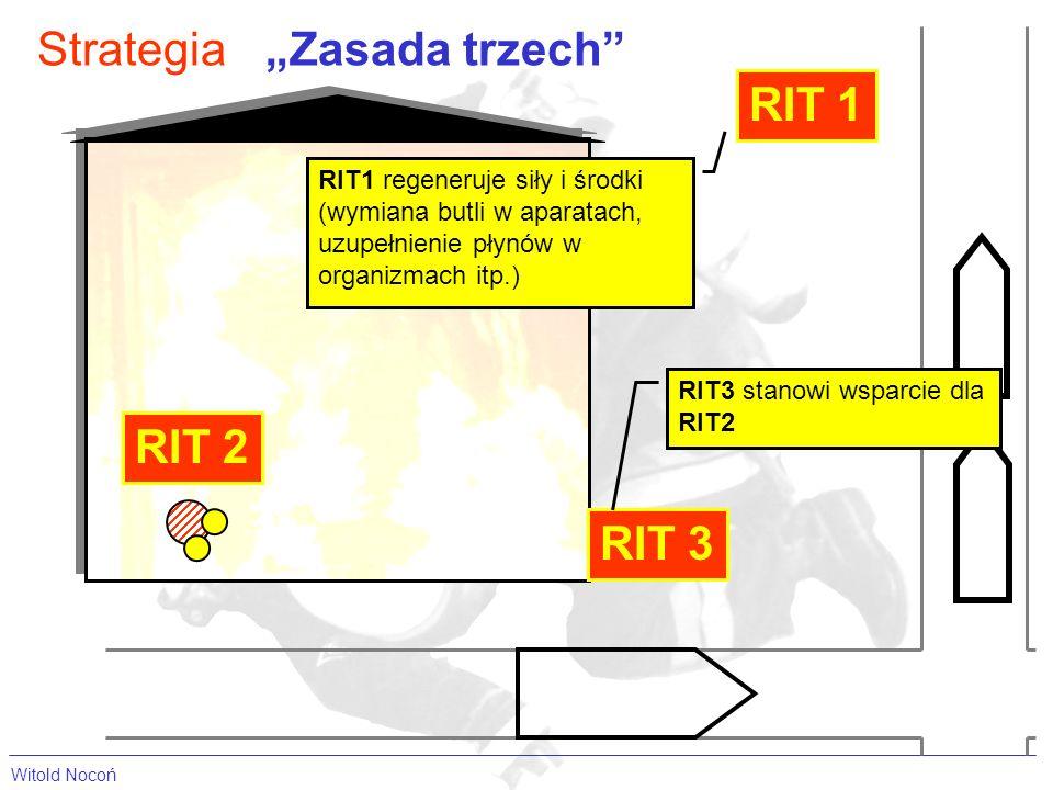 """Strategia """"Zasada trzech RIT 1 RIT 2 RIT 3"""