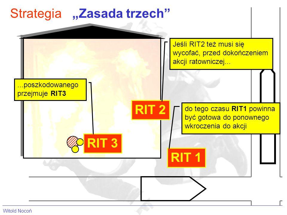 """Strategia """"Zasada trzech RIT 2 RIT 3 RIT 1"""