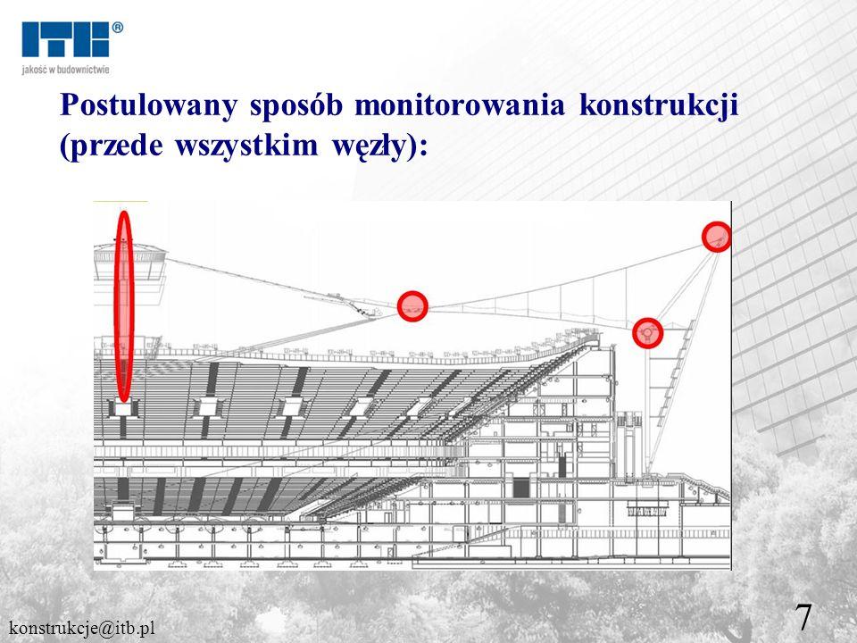 Postulowany sposób monitorowania konstrukcji (przede wszystkim węzły):
