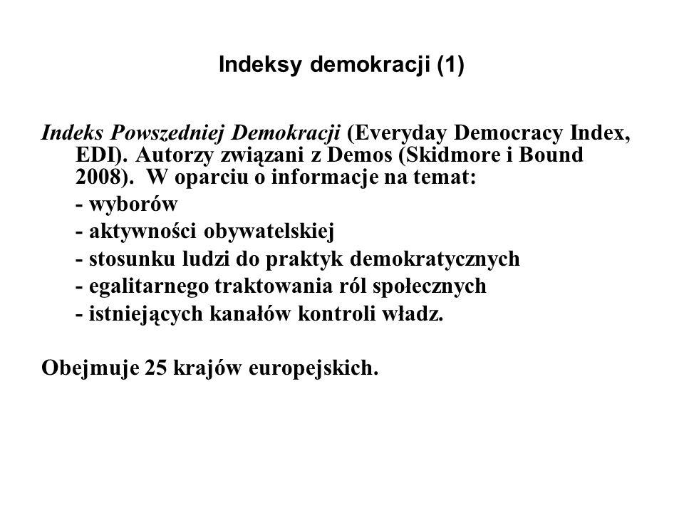 Indeksy demokracji (1)
