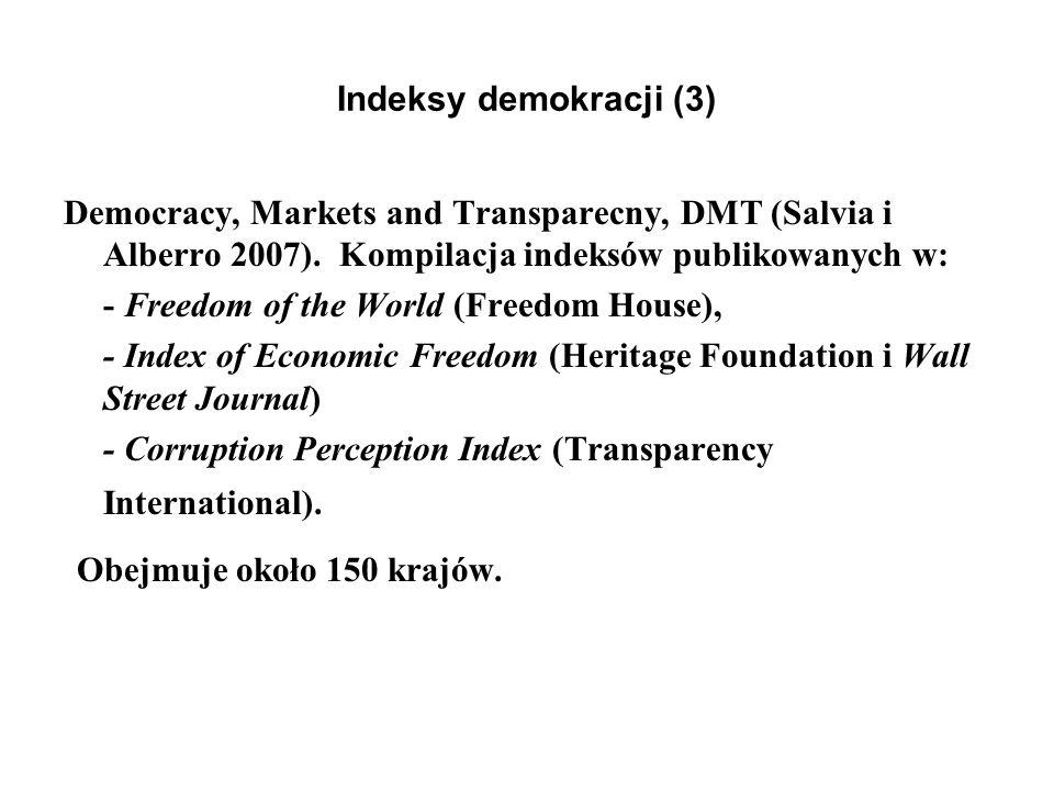 Obejmuje około 150 krajόw. Indeksy demokracji (3)