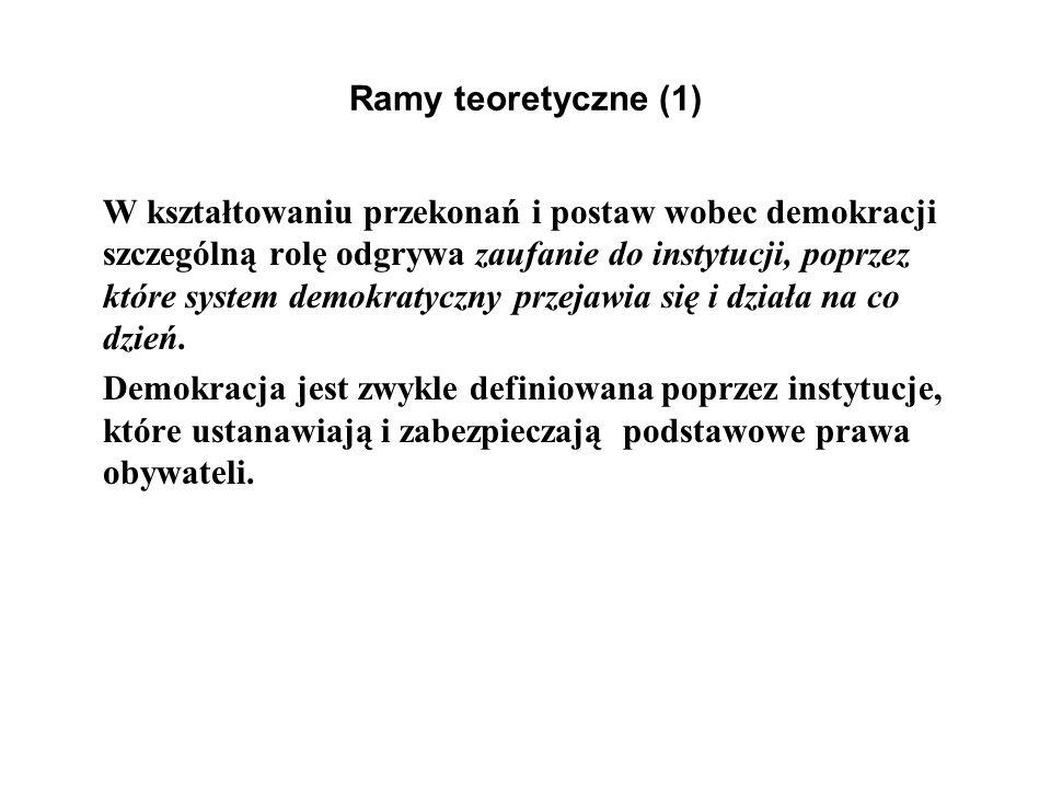 Ramy teoretyczne (1)