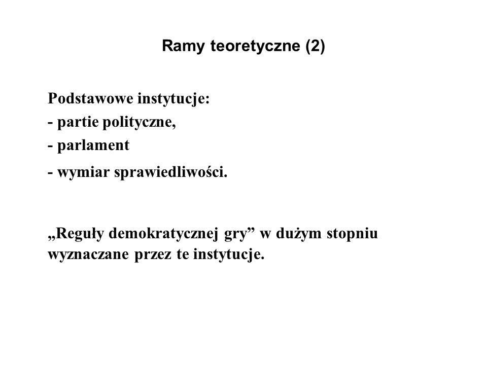 Ramy teoretyczne (2) Podstawowe instytucje: - partie polityczne, - parlament. - wymiar sprawiedliwości.