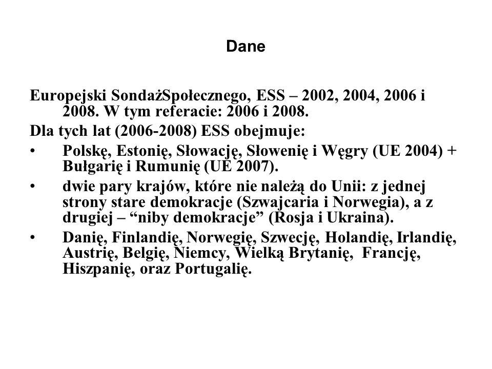Dane Europejski SondażSpołecznego, ESS – 2002, 2004, 2006 i 2008. W tym referacie: 2006 i 2008. Dla tych lat (2006-2008) ESS obejmuje: