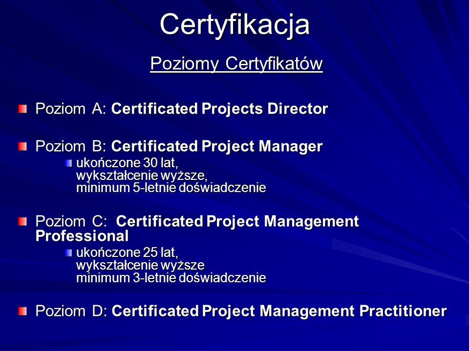 Certyfikacja Poziomy Certyfikatów