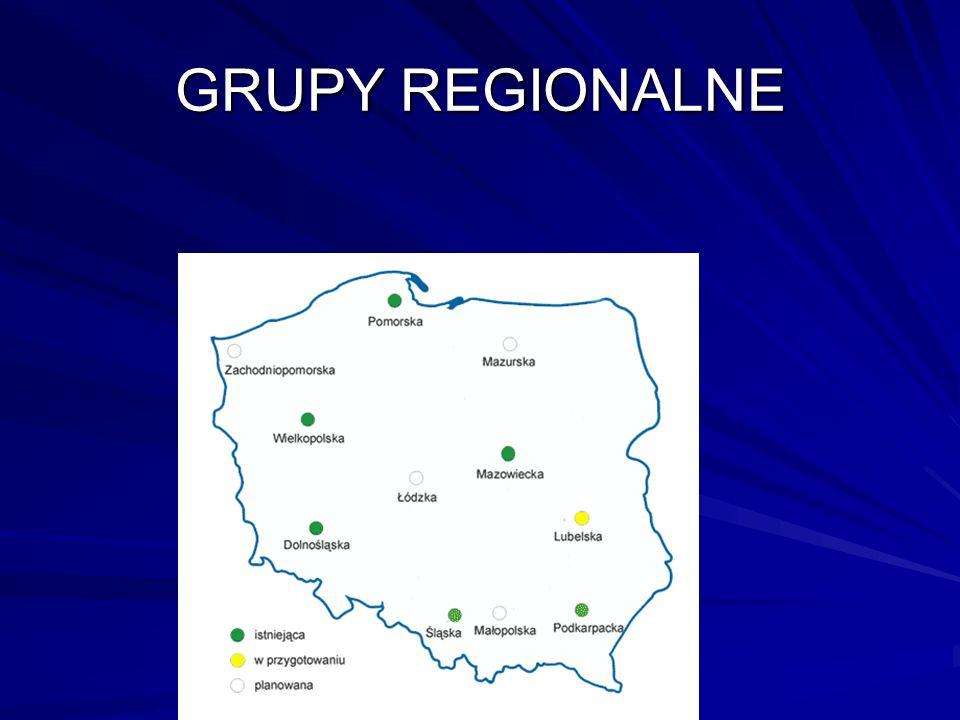 GRUPY REGIONALNE