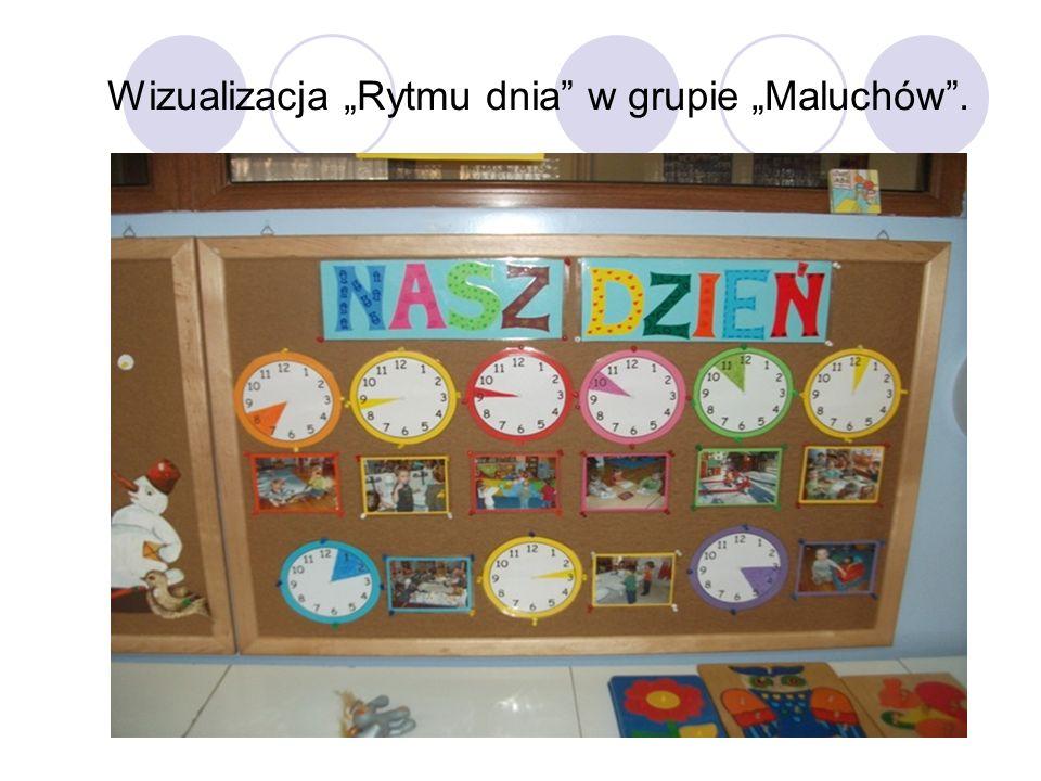 """Wizualizacja """"Rytmu dnia w grupie """"Maluchów ."""