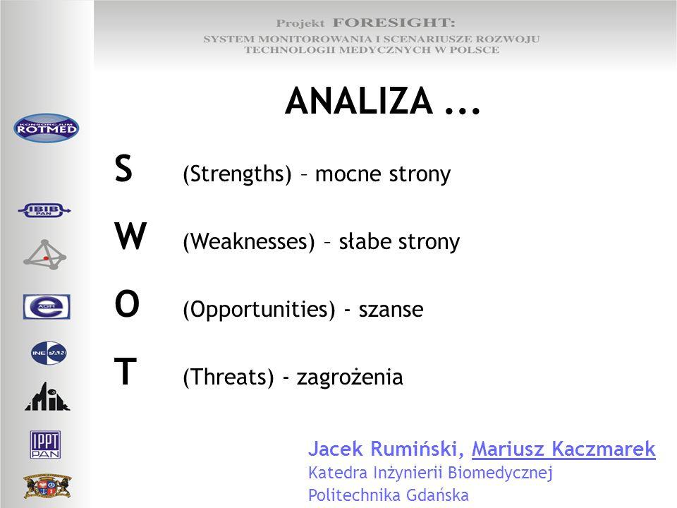S (Strengths) – mocne strony W (Weaknesses) – słabe strony