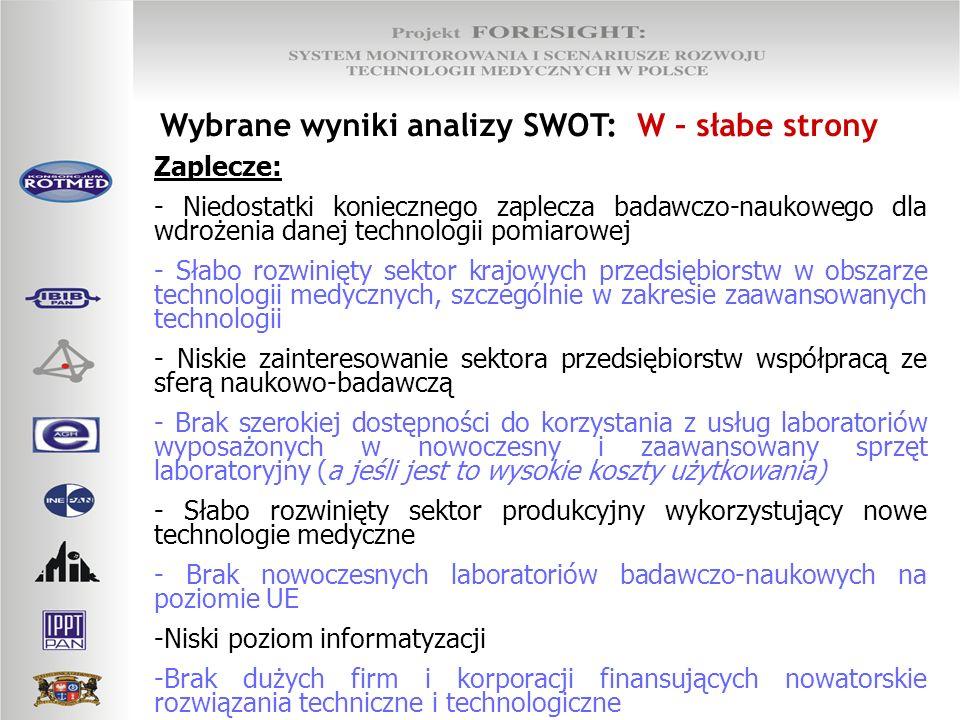 Wybrane wyniki analizy SWOT: W – słabe strony