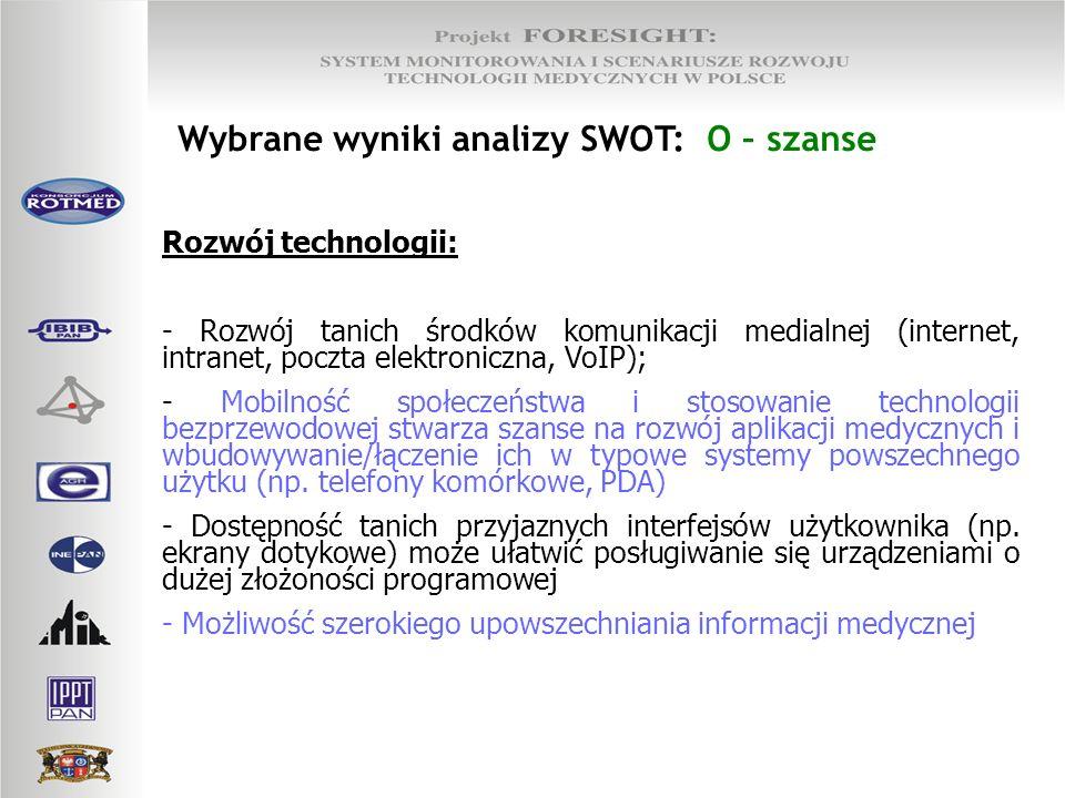 Wybrane wyniki analizy SWOT: O – szanse