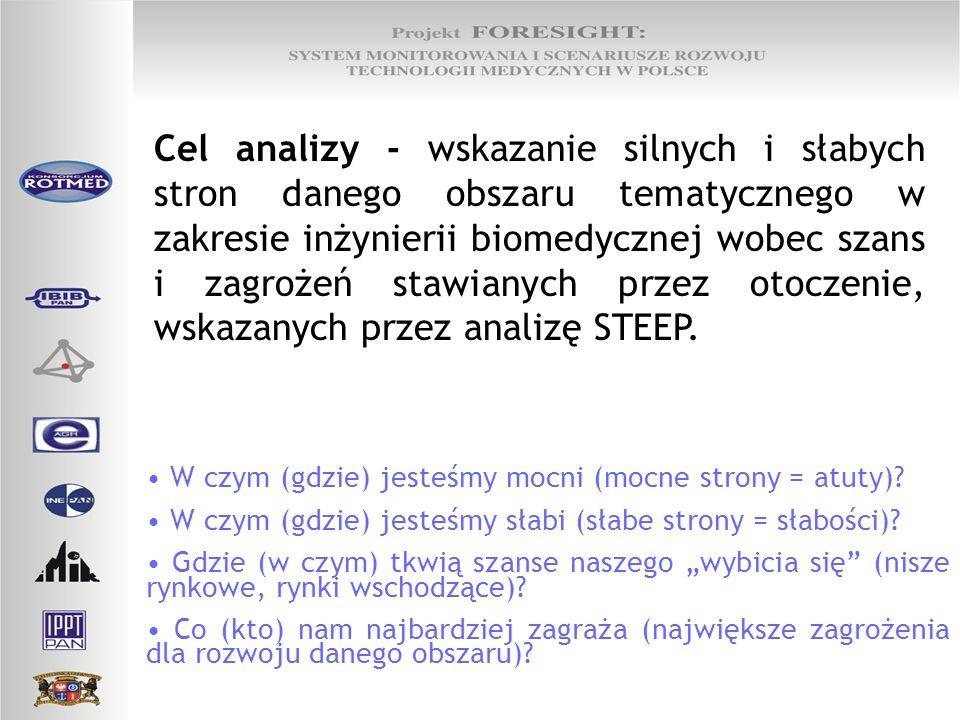 Cel analizy - wskazanie silnych i słabych stron danego obszaru tematycznego w zakresie inżynierii biomedycznej wobec szans i zagrożeń stawianych przez otoczenie, wskazanych przez analizę STEEP.