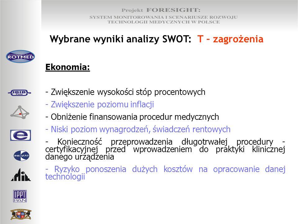 Wybrane wyniki analizy SWOT: T – zagrożenia