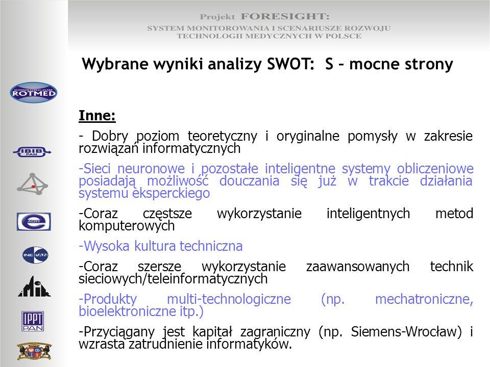 Wybrane wyniki analizy SWOT: S – mocne strony