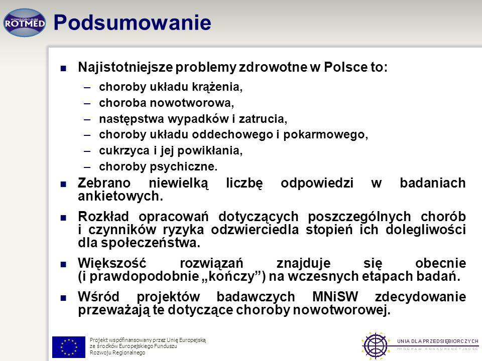 Podsumowanie Najistotniejsze problemy zdrowotne w Polsce to: