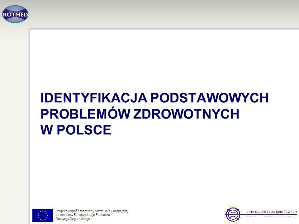 IDENTYFIKACJA PODSTAWOWYCH PROBLEMÓW ZDROWOTNYCH W POLSCE