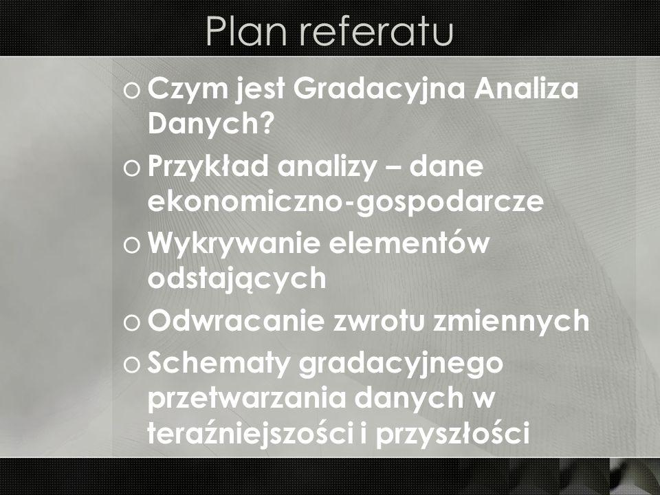 Plan referatu Czym jest Gradacyjna Analiza Danych