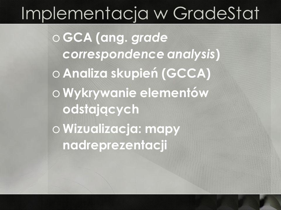 Implementacja w GradeStat