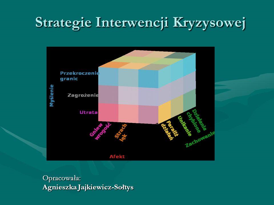 Strategie Interwencji Kryzysowej