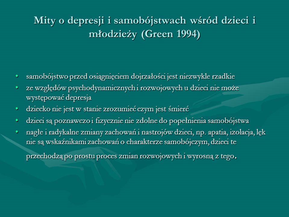 Mity o depresji i samobójstwach wśród dzieci i młodzieży (Green 1994)