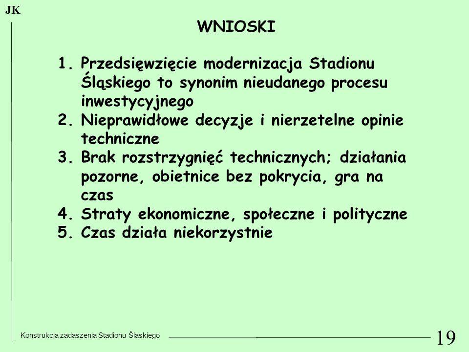 JK WNIOSKI. Przedsięwzięcie modernizacja Stadionu Śląskiego to synonim nieudanego procesu inwestycyjnego.