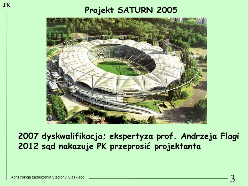 JK Projekt SATURN 2005. 2007 dyskwalifikacja; ekspertyza prof. Andrzeja Flagi. 2012 sąd nakazuje PK przeprosić projektanta.