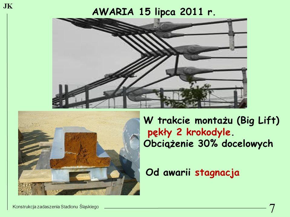 JK AWARIA 15 lipca 2011 r. W trakcie montażu (Big Lift) pękły 2 krokodyle. Obciążenie 30% docelowych.