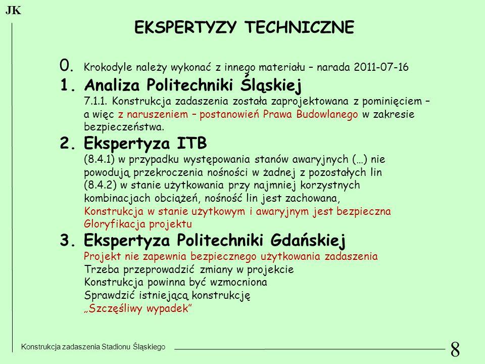 EKSPERTYZY TECHNICZNE