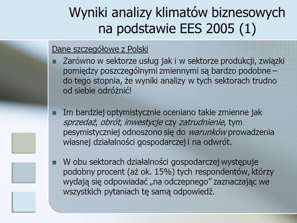 Wyniki analizy klimatów biznesowych na podstawie EES 2005 (1)