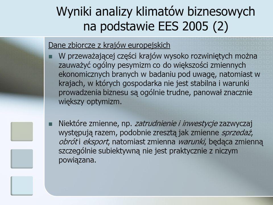 Wyniki analizy klimatów biznesowych na podstawie EES 2005 (2)