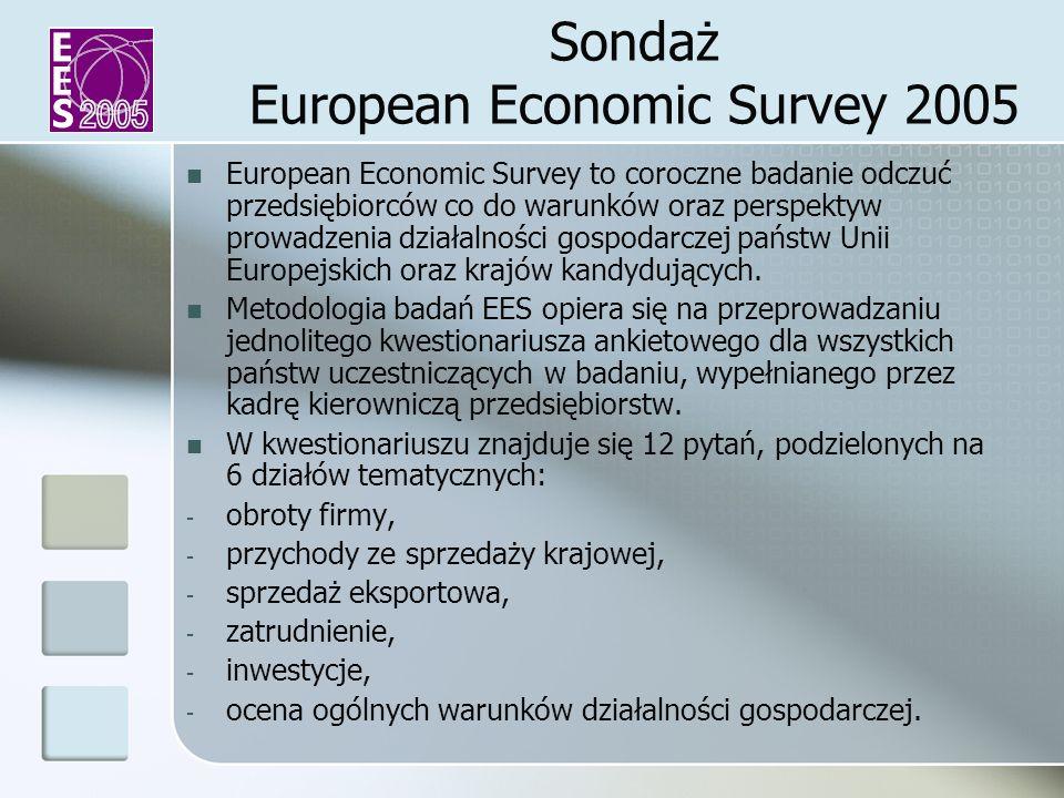 Sondaż European Economic Survey 2005