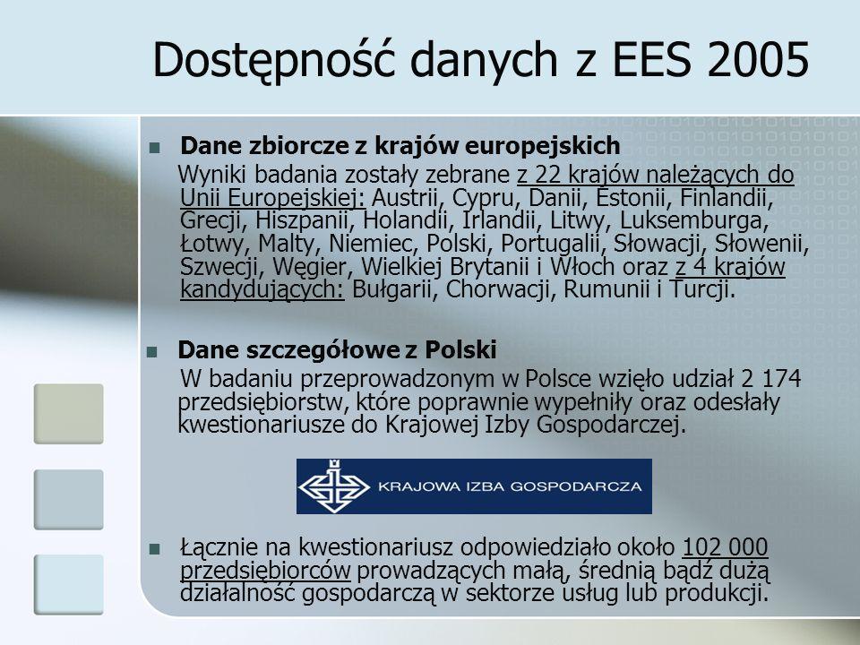 Dostępność danych z EES 2005