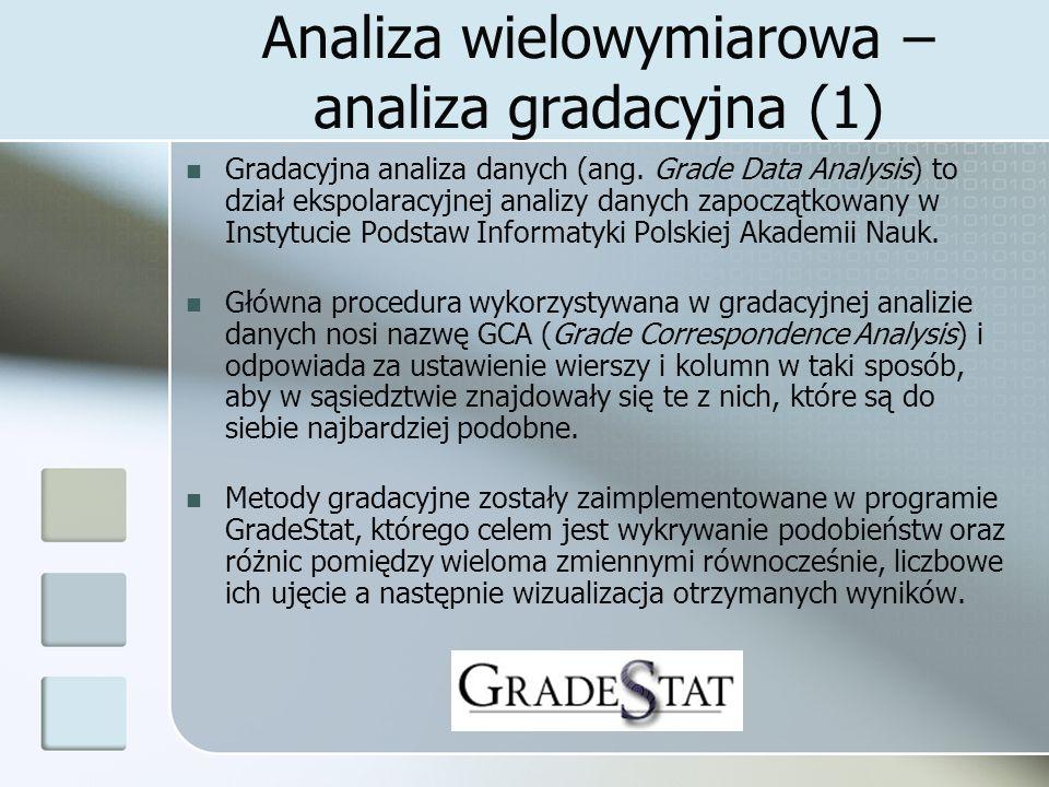 Analiza wielowymiarowa – analiza gradacyjna (1)