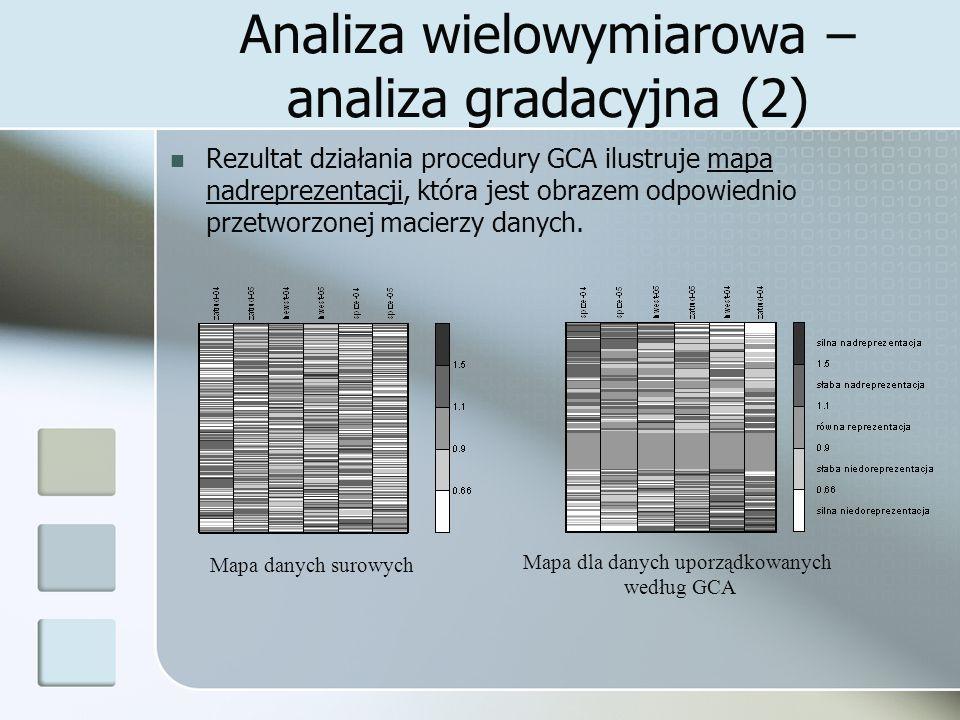 Analiza wielowymiarowa – analiza gradacyjna (2)