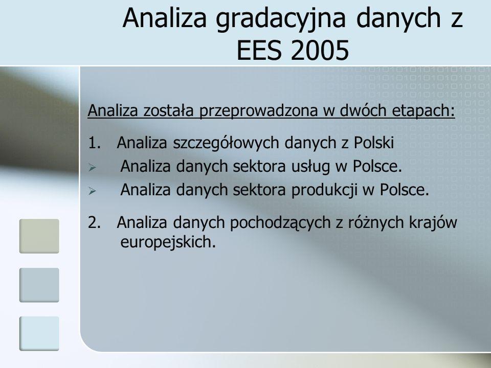 Analiza gradacyjna danych z EES 2005