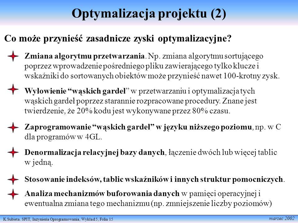 Optymalizacja projektu (2)