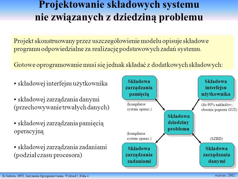 Projektowanie składowych systemu nie związanych z dziedziną problemu