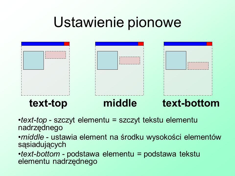 Ustawienie pionowe text-top middle text-bottom