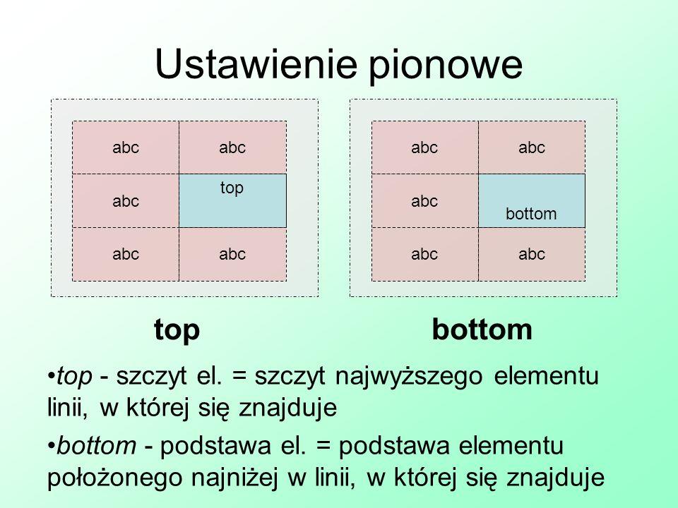 Ustawienie pionowe top bottom