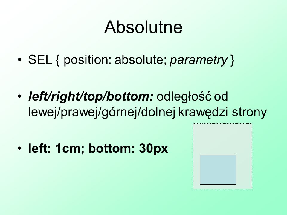 Absolutne SEL { position: absolute; parametry }