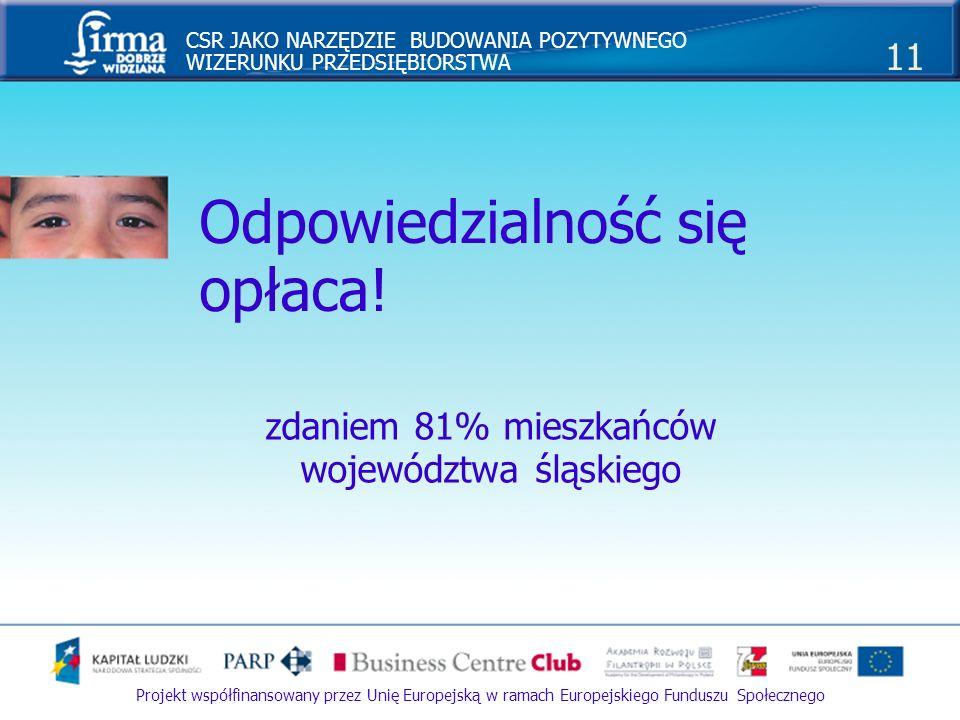 województwa śląskiego