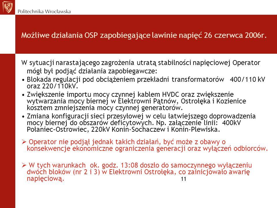 Możliwe działania OSP zapobiegające lawinie napięć 26 czerwca 2006r.