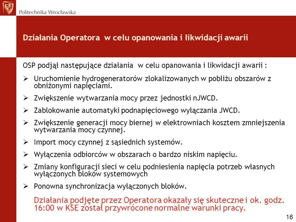 Działania Operatora w celu opanowania i likwidacji awarii