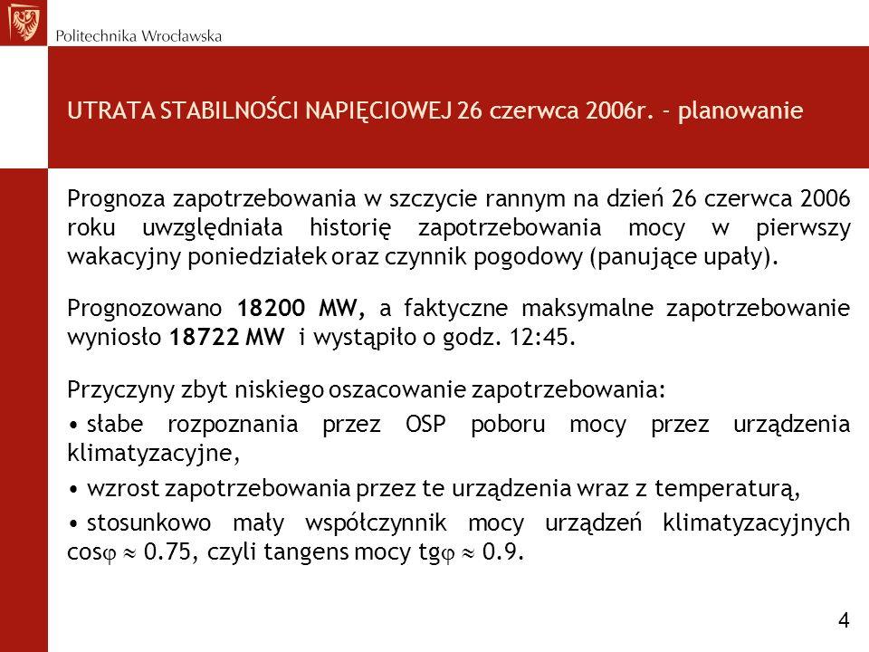 UTRATA STABILNOŚCI NAPIĘCIOWEJ 26 czerwca 2006r. - planowanie