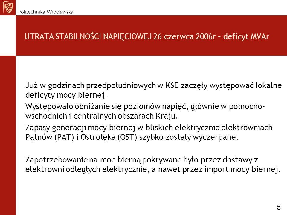 UTRATA STABILNOŚCI NAPIĘCIOWEJ 26 czerwca 2006r – deficyt MVAr