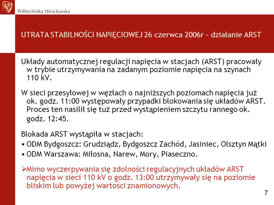 UTRATA STABILNOŚCI NAPIĘCIOWEJ 26 czerwca 2006r – działanie ARST